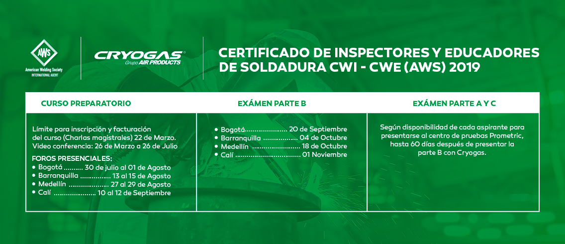 027151ecff INDURA Colombia